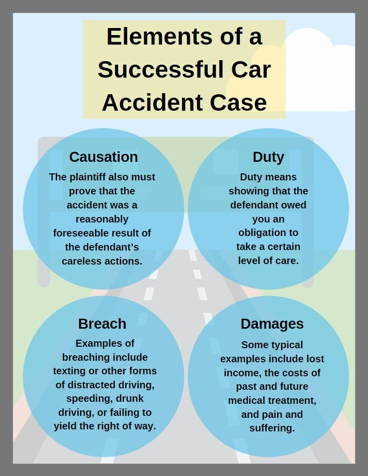 Elements of a successful car accident case